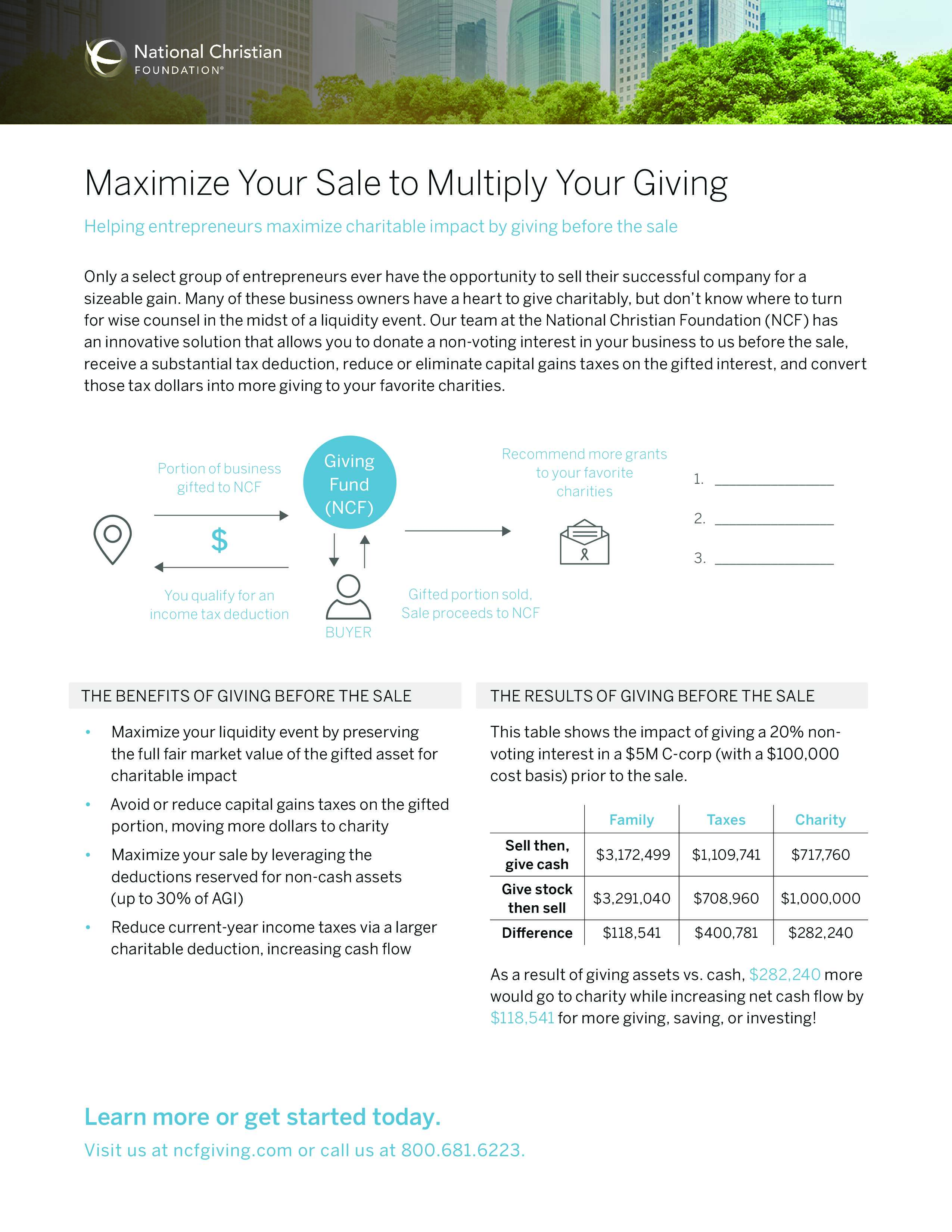 Maximize Your Sale To Multiply Your Giving
