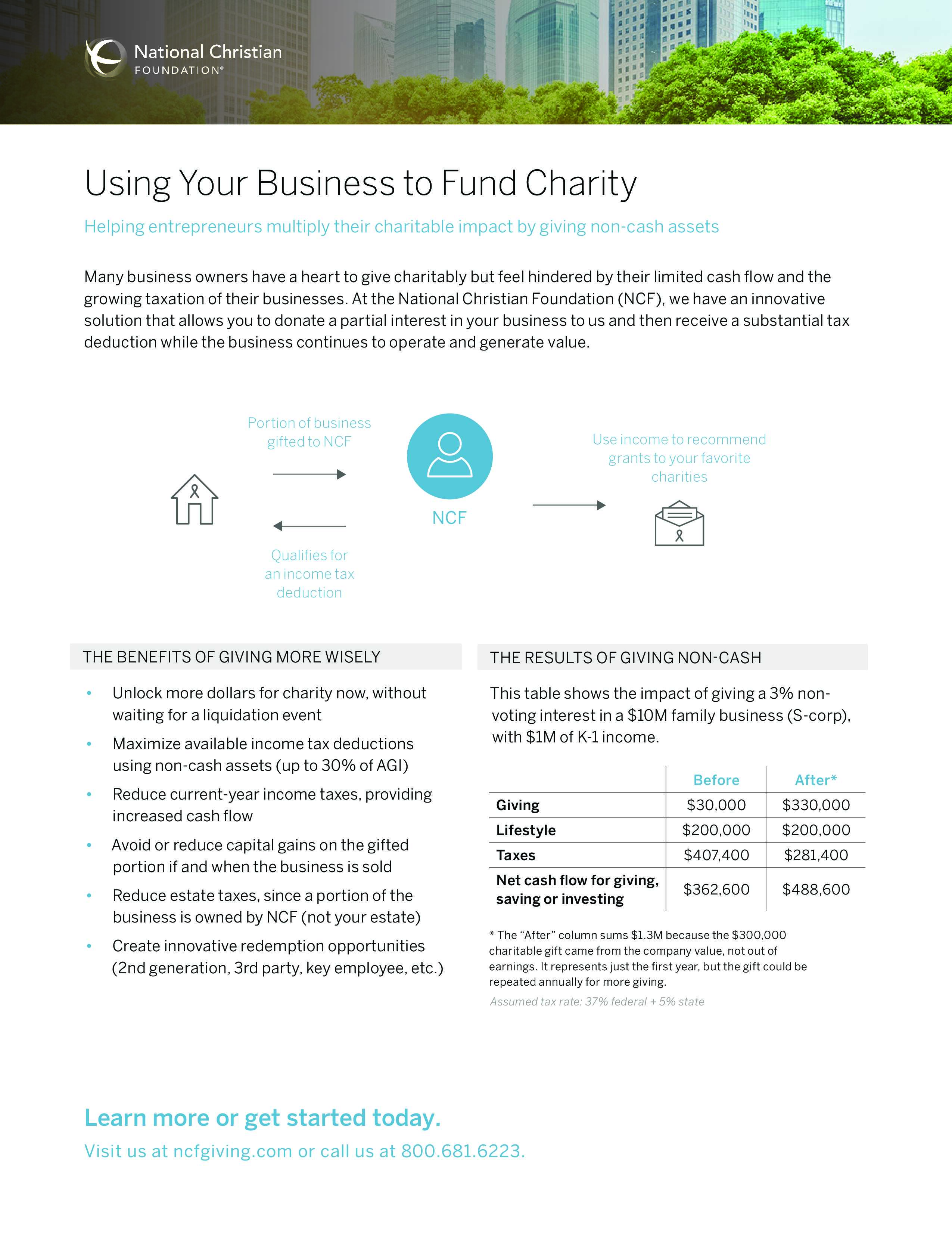 Using Your Business to Fund Charity